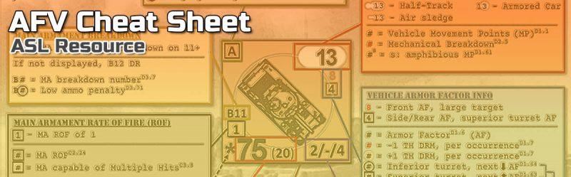 AFV Cheat Sheet
